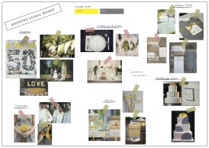 Wedding Visual Board2